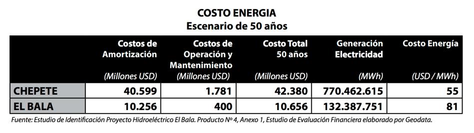 imagen impacto economico