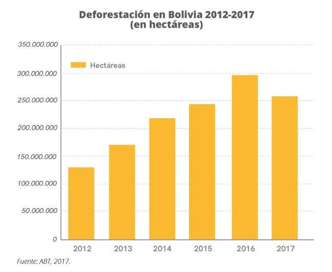 buy popular e63bc 41112 ... porque la deforestación está agravando desastres naturales que sufrimos  Nike Mercurial Vapor XI Suelo Duro Adulto 4. Bota de fútbol,en Bolivia y el  ...