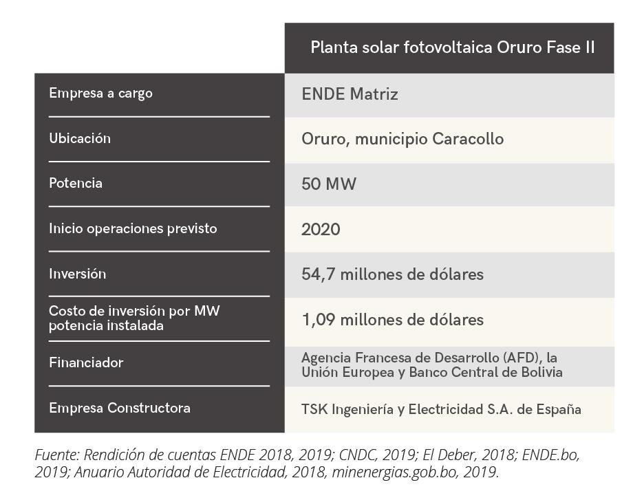 energia solar graf-03
