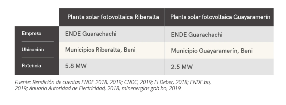energia solar graf-04