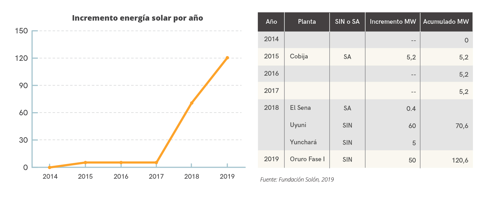 energia solar graf-08
