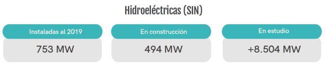 00 GRAFICAS TUNUPA 110 ENERGIA hidro