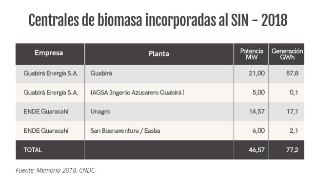 biomasa-28