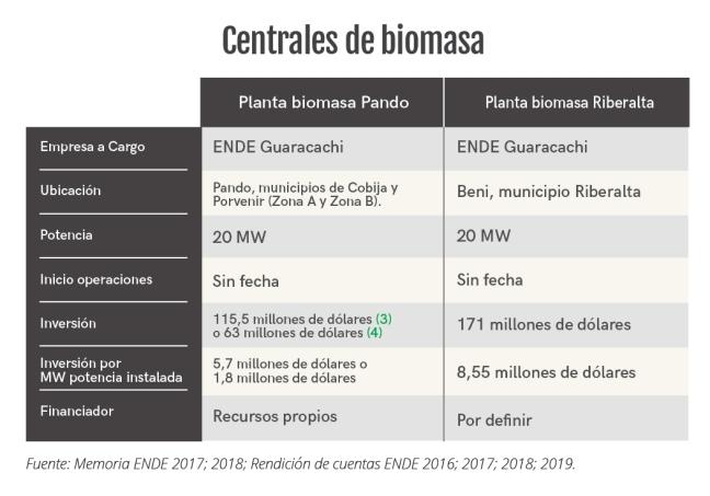 biomasa-30
