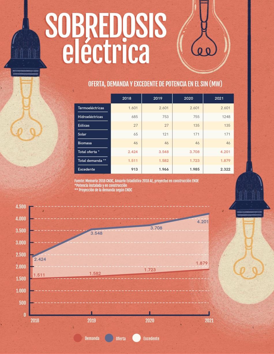CONTRATAPA TUNUPA 110 ENERGIA-web.jpg